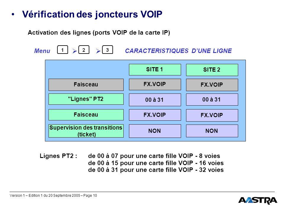 Version 1 – Edition 1 du 20 Septembre 2005 – Page 10 Vérification des joncteurs VOIP Activation des lignes (ports VOIP de la carte IP) Lignes PT2 :de