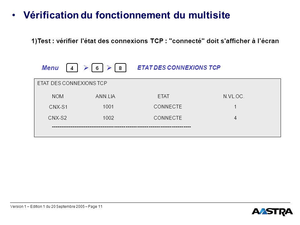 Version 1 – Edition 1 du 20 Septembre 2005 – Page 11 Vérification du fonctionnement du multisite 1)Test : vérifier l'état des connexions TCP :