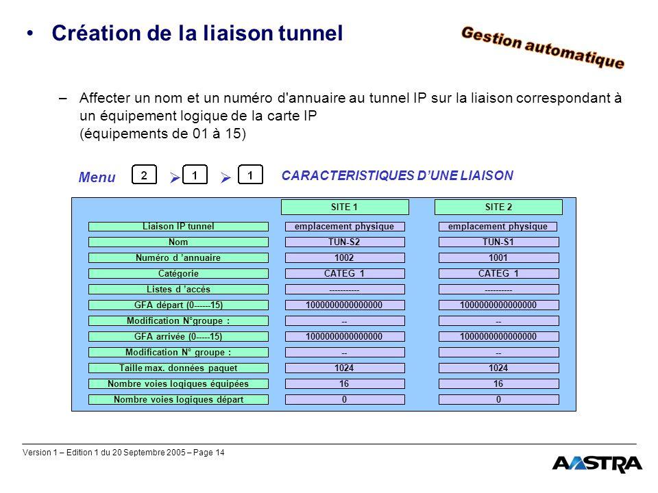 Version 1 – Edition 1 du 20 Septembre 2005 – Page 14 Création de la liaison tunnel –Affecter un nom et un numéro d'annuaire au tunnel IP sur la liaiso
