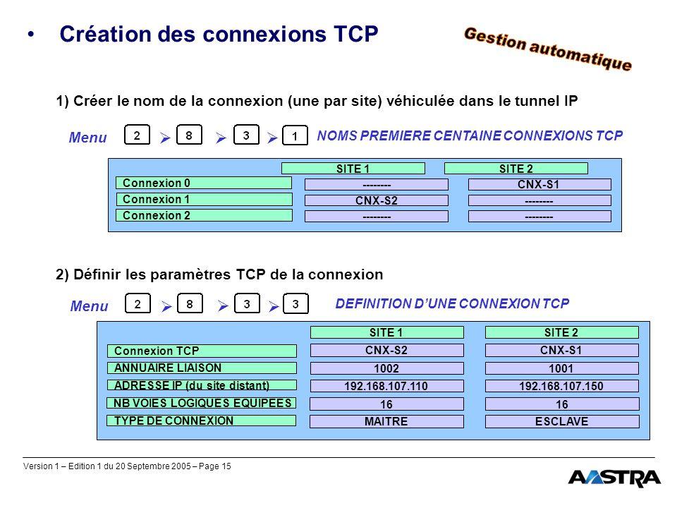 Version 1 – Edition 1 du 20 Septembre 2005 – Page 15 Création des connexions TCP 1) Créer le nom de la connexion (une par site) véhiculée dans le tunn