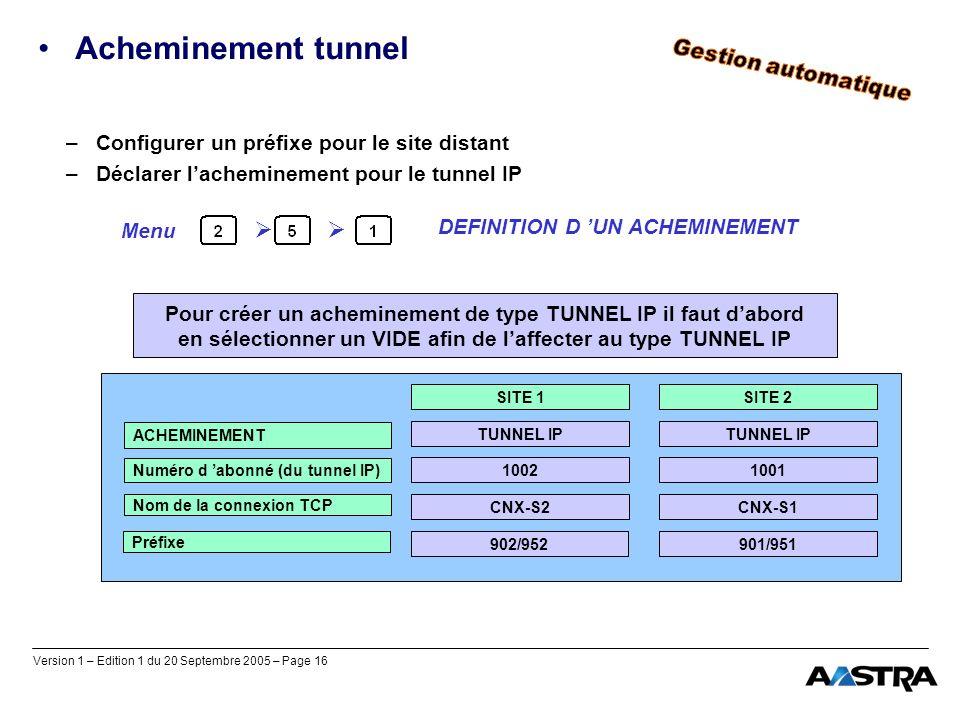 Version 1 – Edition 1 du 20 Septembre 2005 – Page 16 Acheminement tunnel –Configurer un préfixe pour le site distant –Déclarer lacheminement pour le t