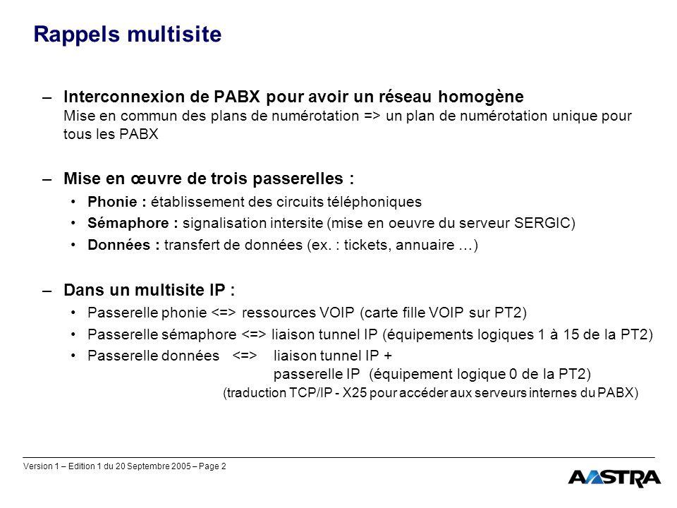 Version 1 – Edition 1 du 20 Septembre 2005 – Page 2 Rappels multisite –Interconnexion de PABX pour avoir un réseau homogène Mise en commun des plans d