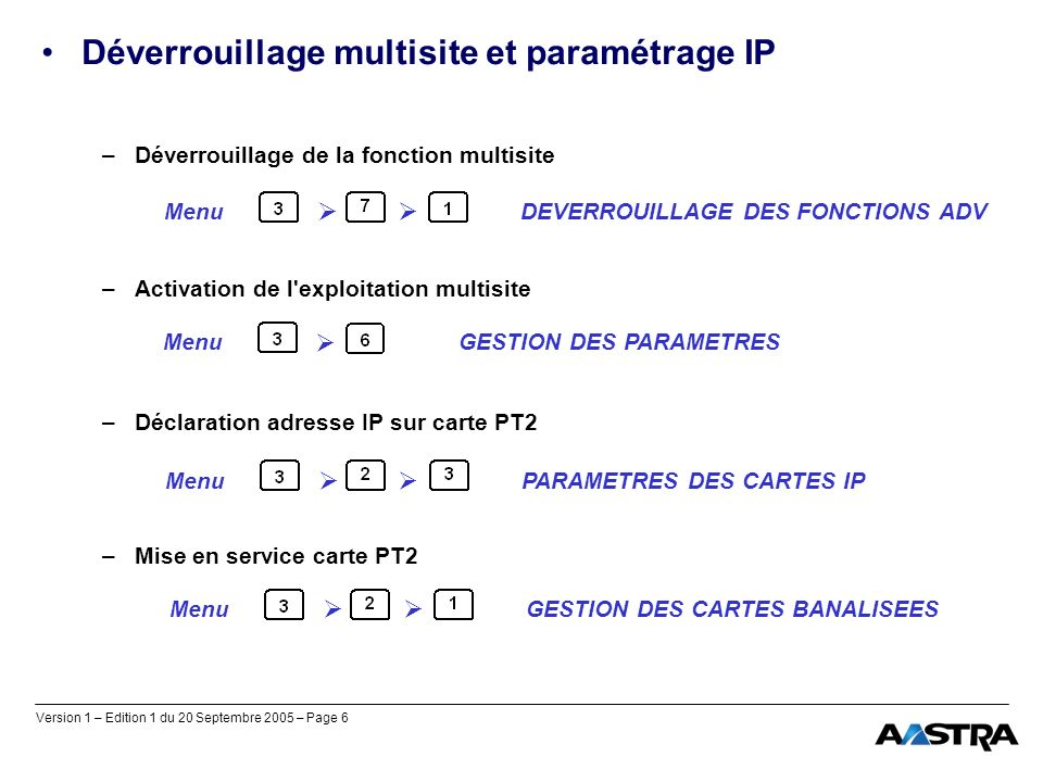 Version 1 – Edition 1 du 20 Septembre 2005 – Page 6 Déverrouillage multisite et paramétrage IP –Déverrouillage de la fonction multisite –Activation de