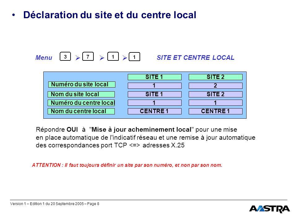 Version 1 – Edition 1 du 20 Septembre 2005 – Page 8 Déclaration du site et du centre local Répondre OUI à