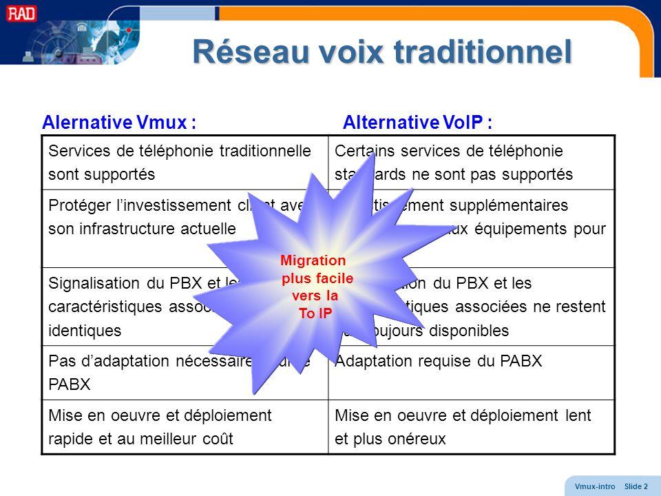 Vmux-intro Slide 2 Réseau voix traditionnel Services de téléphonie traditionnelle sont supportés Certains services de téléphonie standards ne sont pas