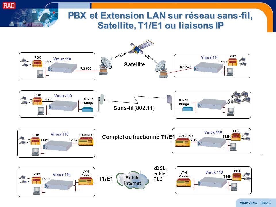 Vmux-intro Slide 4 Circuits voix Multiples T1/E1 + Liaisons LAN ou T1/E1 fractionnées 16:1 Compression réduit les exigences en bande passante Connectivité Peer to Peer (P2P, P2MP,..) Totalement transparent dans les protocoles de signalisation pour le support de la voix, fax, modem, mail, CTI, DSS, BLF.