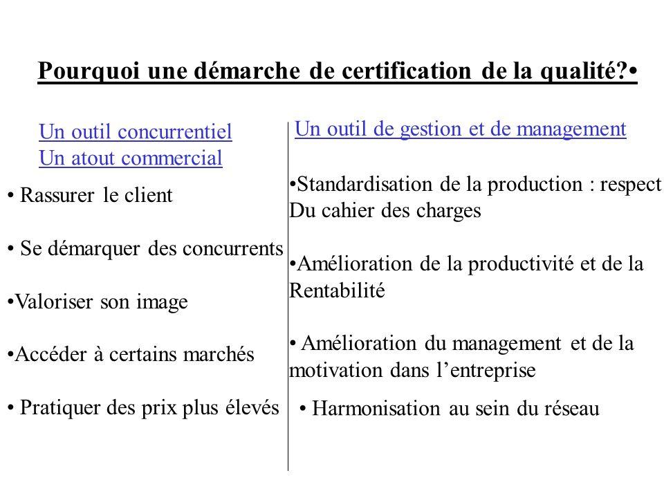 Pourquoi une démarche de certification de la qualité? Un outil concurrentiel Un atout commercial Un outil de gestion et de management Rassurer le clie