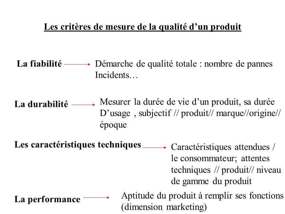 Les critères de mesure de la qualité dun produit La fiabilitéDémarche de qualité totale : nombre de pannes Incidents… La durabilité Mesurer la durée d