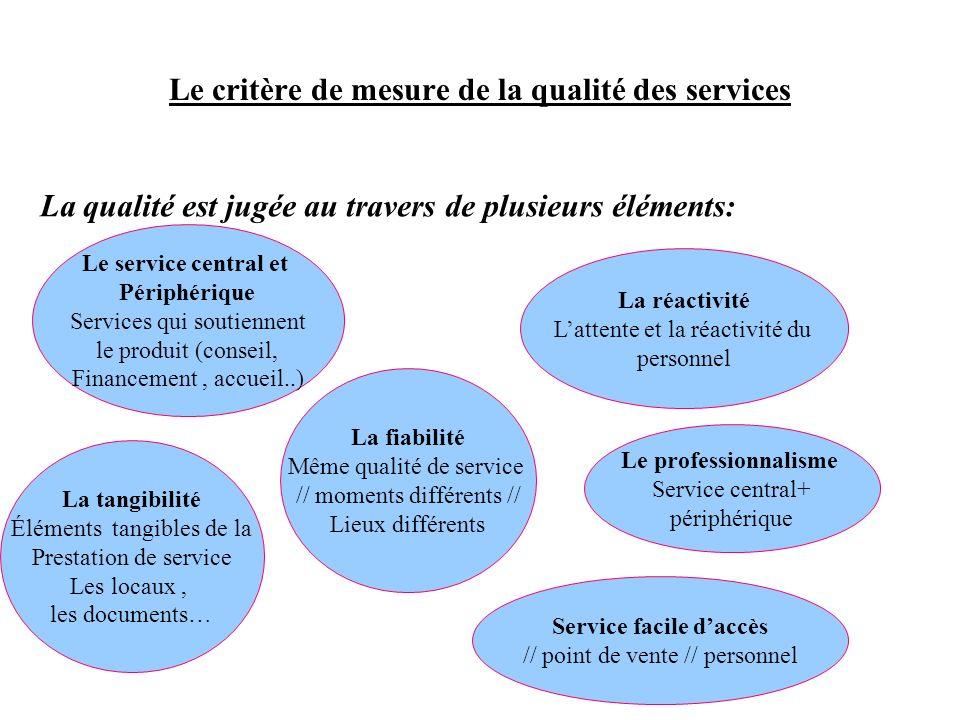Le critère de mesure de la qualité des services La qualité est jugée au travers de plusieurs éléments: Le service central et Périphérique Services qui