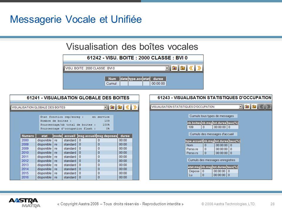 « Copyright Aastra 2008 – Tous droits réservés - Reproduction interdite » 28© 2008 Aastra Technologies, LTD. Messagerie Vocale et Unifiée Visualisatio