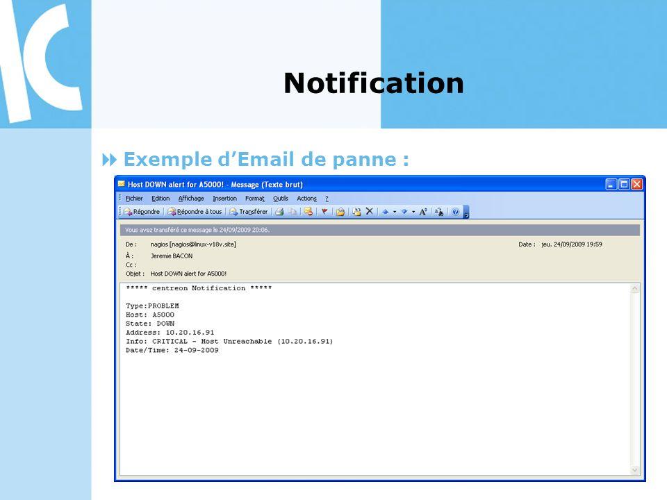 Exemple dEmail de panne : Notification