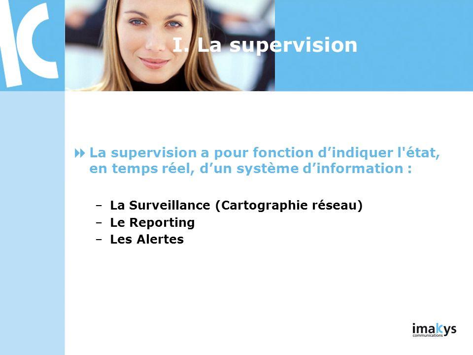 La supervision a pour fonction dindiquer l état, en temps réel, dun système dinformation : –La Surveillance (Cartographie réseau) –Le Reporting –Les Alertes I.