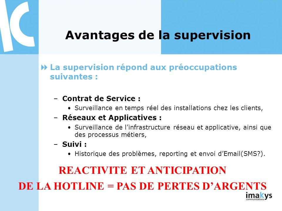 Avantages de la supervision La supervision répond aux préoccupations suivantes : –Contrat de Service : Surveillance en temps réel des installations ch
