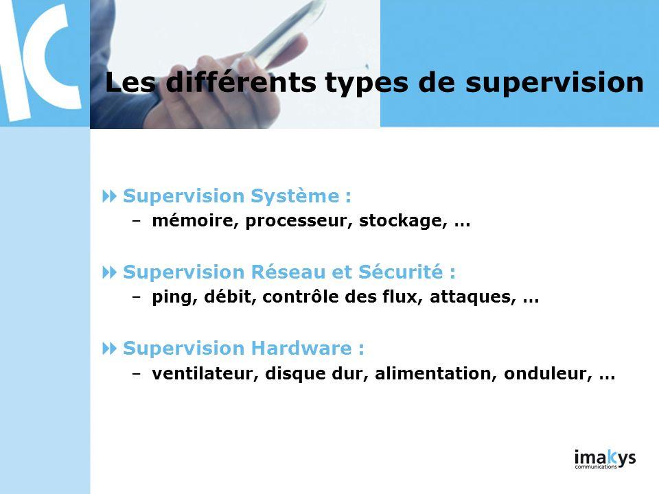 Supervision Système : –mémoire, processeur, stockage, … Supervision Réseau et Sécurité : –ping, débit, contrôle des flux, attaques, … Supervision Hard