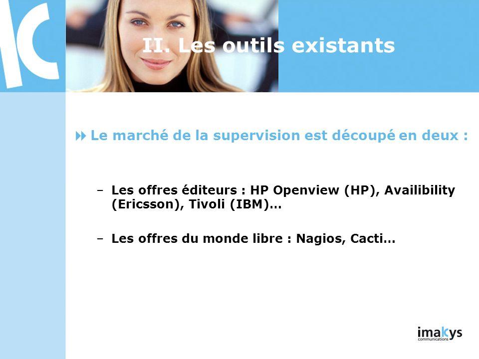Le marché de la supervision est découpé en deux : –Les offres éditeurs : HP Openview (HP), Availibility (Ericsson), Tivoli (IBM)… –Les offres du monde libre : Nagios, Cacti… II.