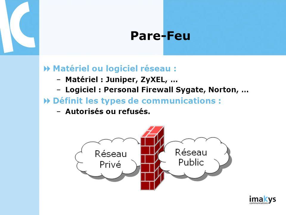 Pare-Feu Matériel ou logiciel réseau : –Matériel : Juniper, ZyXEL, … –Logiciel : Personal Firewall Sygate, Norton, … Définit les types de communicatio