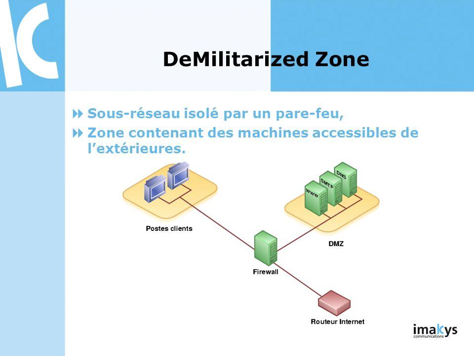 DeMilitarized Zone Sous-réseau isolé par un pare-feu, Zone contenant des machines accessibles de lextérieures.