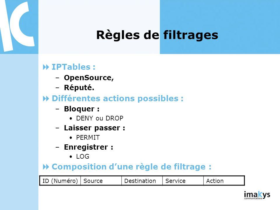 Règles de filtrages IPTables : –OpenSource, –Réputé. Différentes actions possibles : –Bloquer : DENY ou DROP –Laisser passer : PERMIT –Enregistrer : L