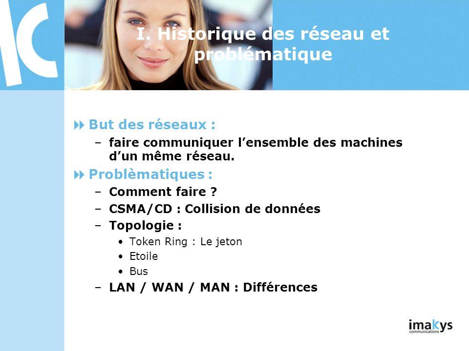 But des réseaux : –faire communiquer lensemble des machines dun même réseau. Problèmatiques : –Comment faire ? –CSMA/CD : Collision de données –Topolo