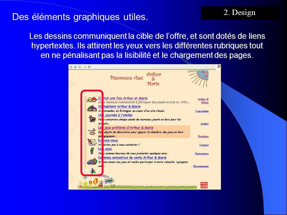 2. Design Des éléments graphiques utiles. Les dessins communiquent la cible de loffre, et sont dotés de liens hypertextes. Ils attirent les yeux vers