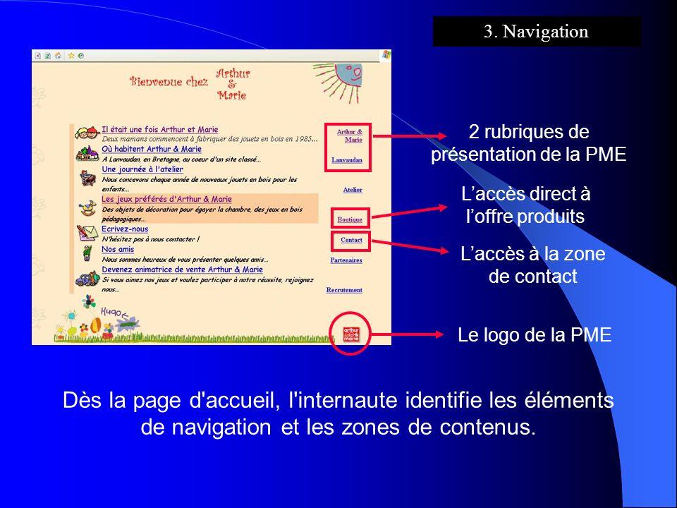 Le logo de la PME Laccès direct à loffre produits Laccès à la zone de contact 2 rubriques de présentation de la PME 3. Navigation Dès la page d'accuei