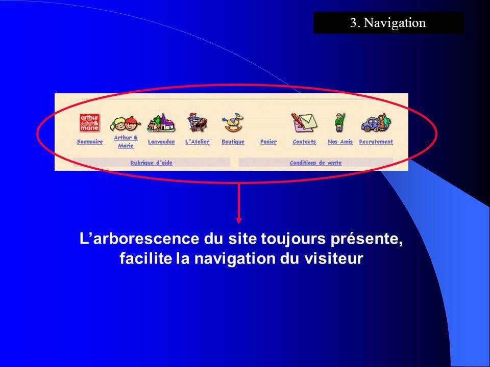 3. Navigation Larborescence du site toujours présente, facilite la navigation du visiteur