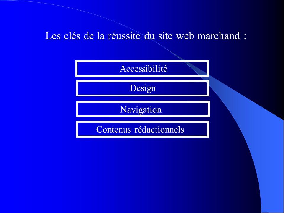 Les clés de la réussite du site web marchand : Contenus rédactionnels Navigation Design Accessibilité