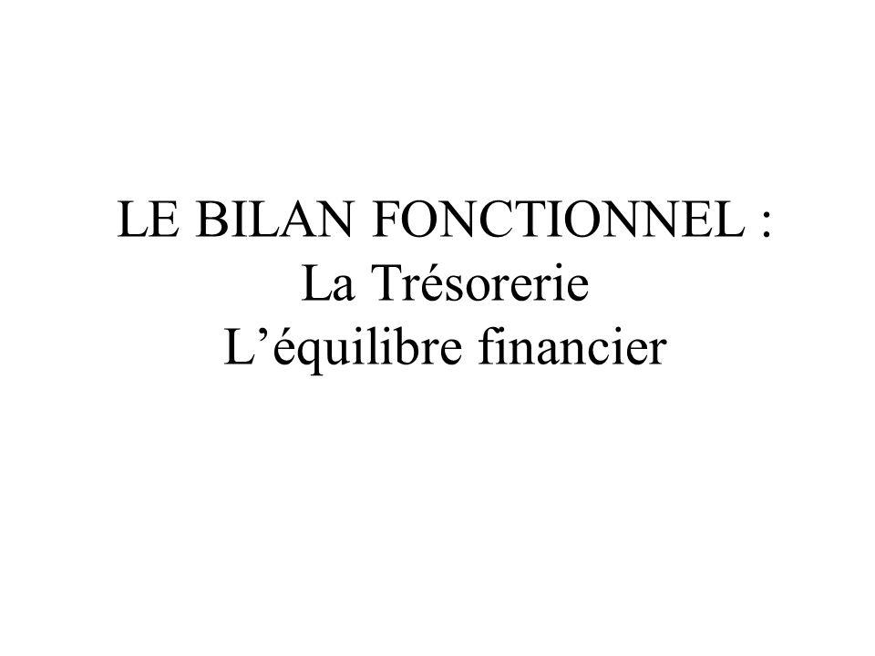 LE BILAN FONCTIONNEL : La Trésorerie Léquilibre financier