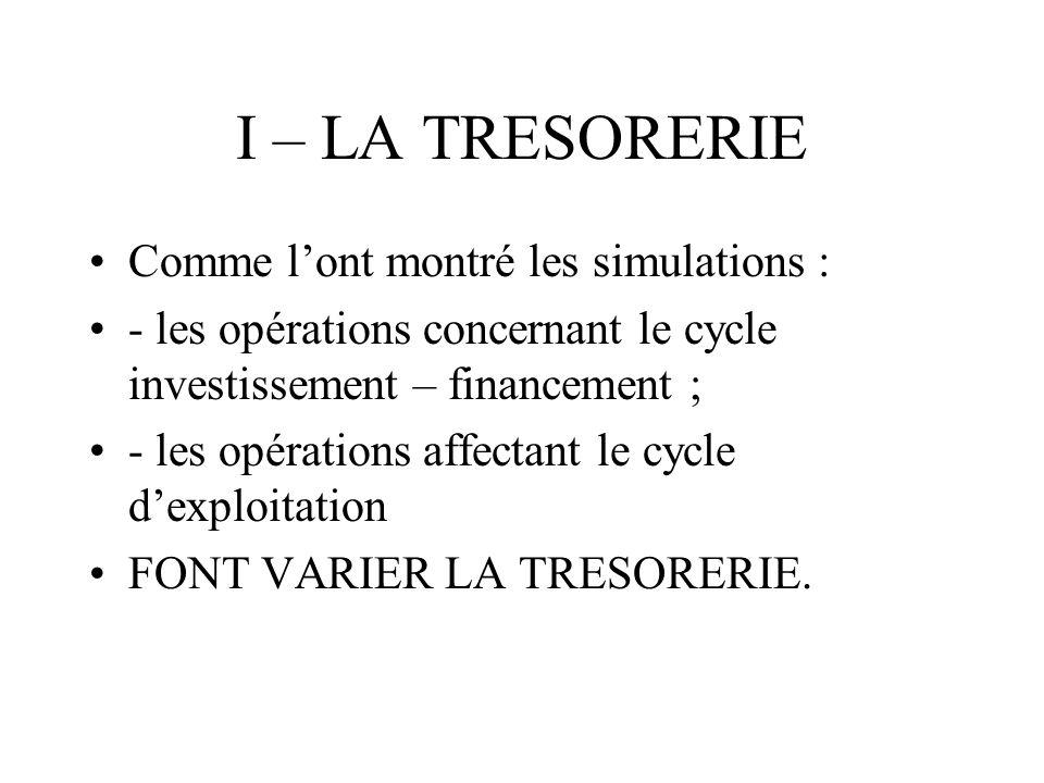 I – LA TRESORERIE Comme lont montré les simulations : - les opérations concernant le cycle investissement – financement ; - les opérations affectant l