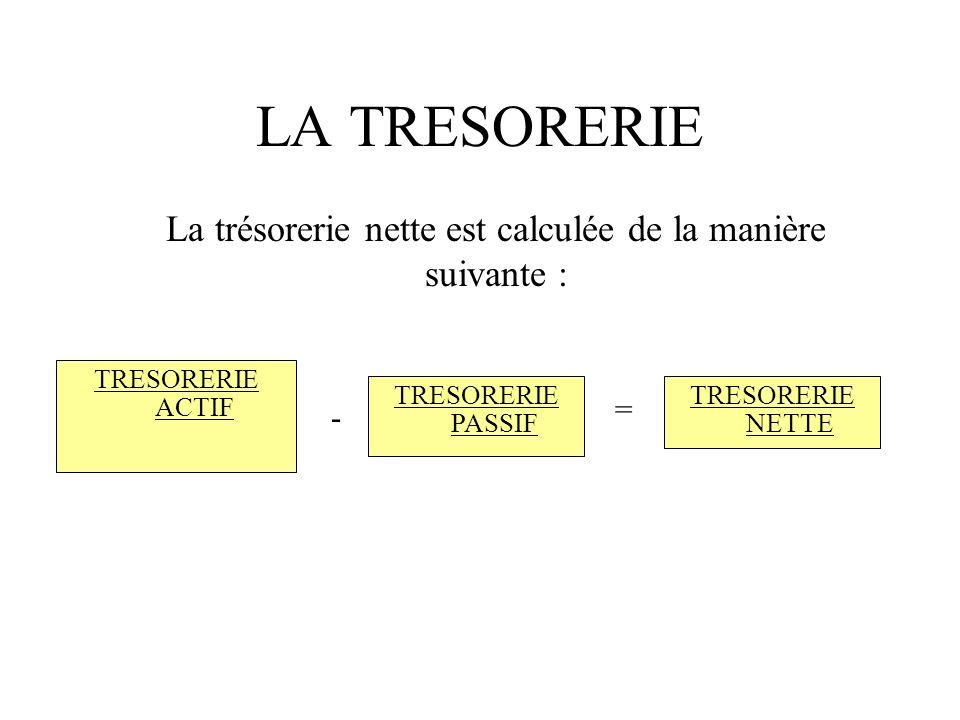 LA TRESORERIE TRESORERIE ACTIF TRESORERIE PASSIF La trésorerie nette est calculée de la manière suivante : - = TRESORERIE NETTE
