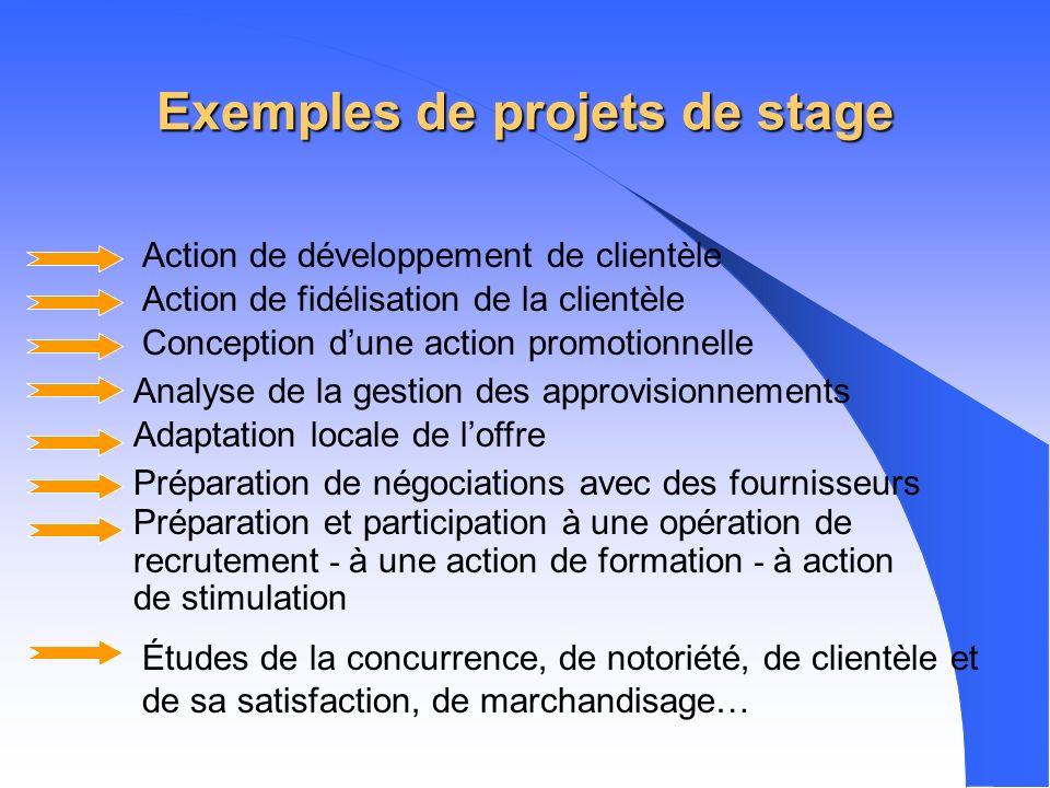1ère phase - 1ère phase : en septembre et octobre : Préparation du projet (diagnostic commercial, faisabilité, réalisation du diagnostic) 2ème phase -