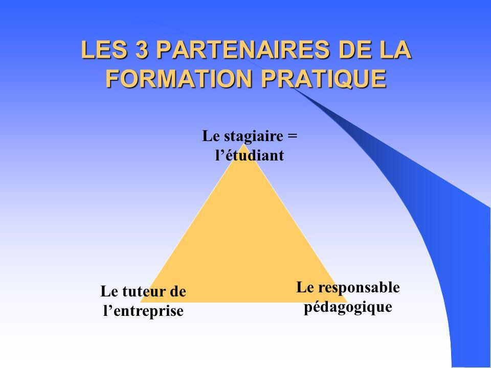 Exemples de projets de stage Action de développement de clientèle Action de fidélisation de la clientèle Conception dune action promotionnelle Analyse