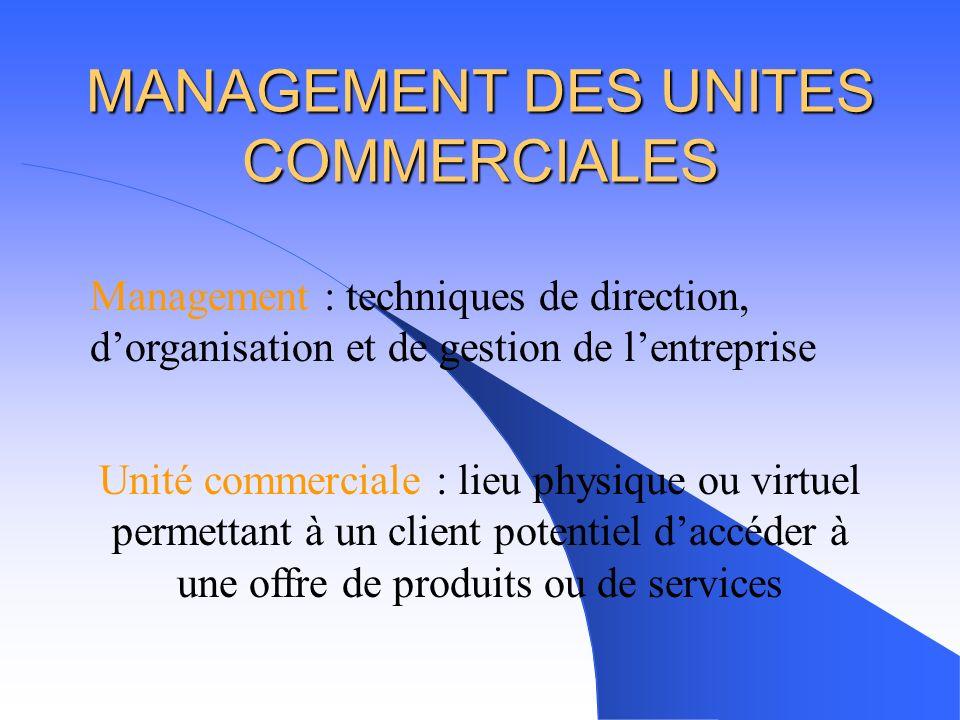 Unité commerciale : lieu physique ou virtuel permettant à un client potentiel daccéder à une offre de produits ou de services MANAGEMENT DES UNITES COMMERCIALES Management : techniques de direction, dorganisation et de gestion de lentreprise