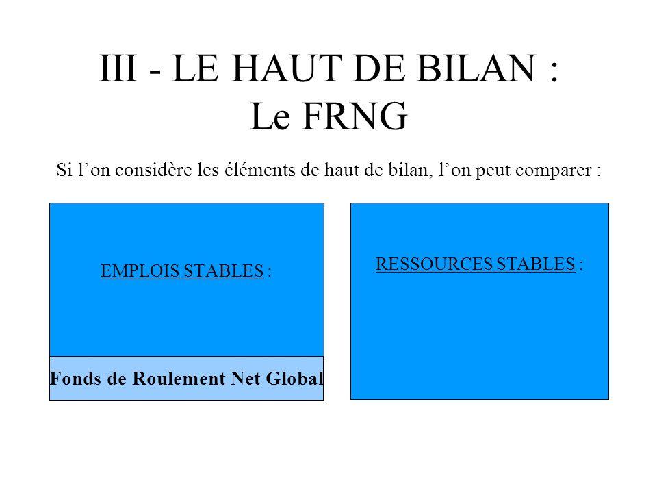 III - LE HAUT DE BILAN : Le FRNG EMPLOIS STABLES : RESSOURCES STABLES : La différence constitue leFonds de Roulement Net Global Si lon considère les é