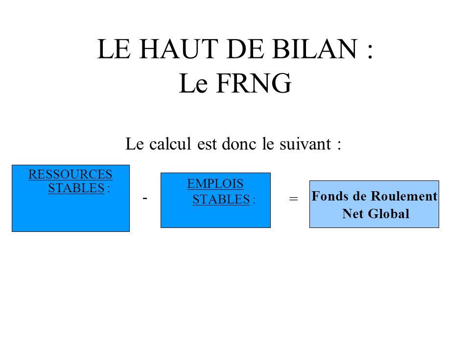 LE HAUT DE BILAN : Le FRNG EMPLOIS STABLES : RESSOURCES STABLES : Fonds de Roulement Net Global - = Le calcul est donc le suivant :