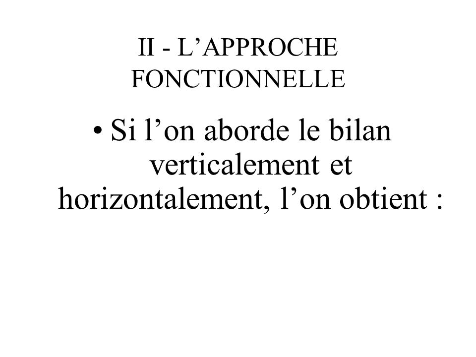 II - LAPPROCHE FONCTIONNELLE Si lon aborde le bilan verticalement et horizontalement, lon obtient :