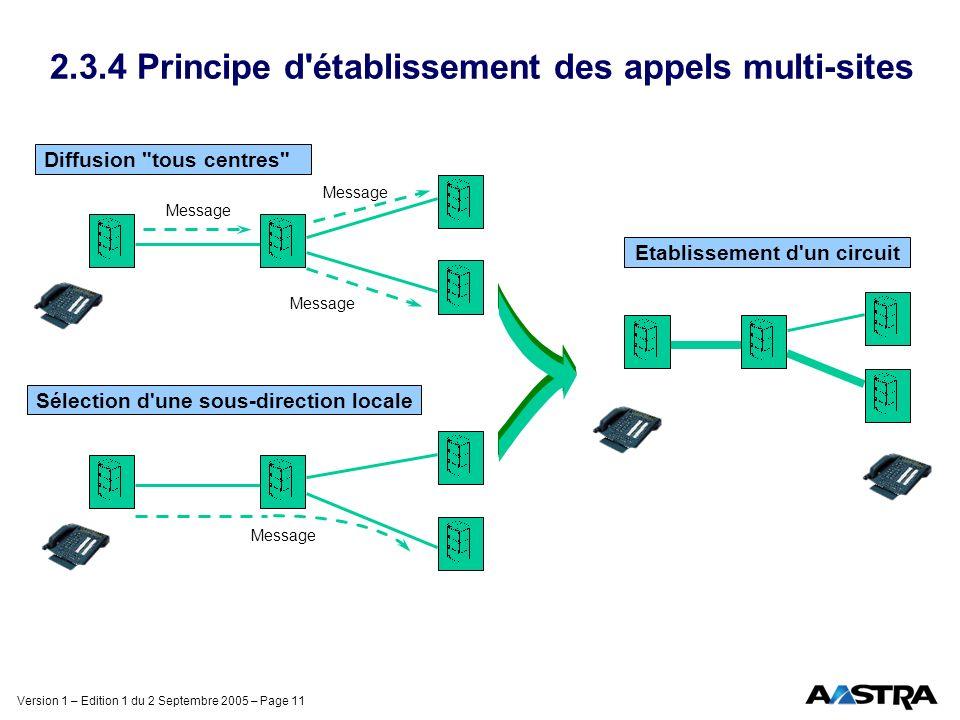 Version 1 – Edition 1 du 2 Septembre 2005 – Page 11 2.3.4 Principe d'établissement des appels multi-sites Diffusion