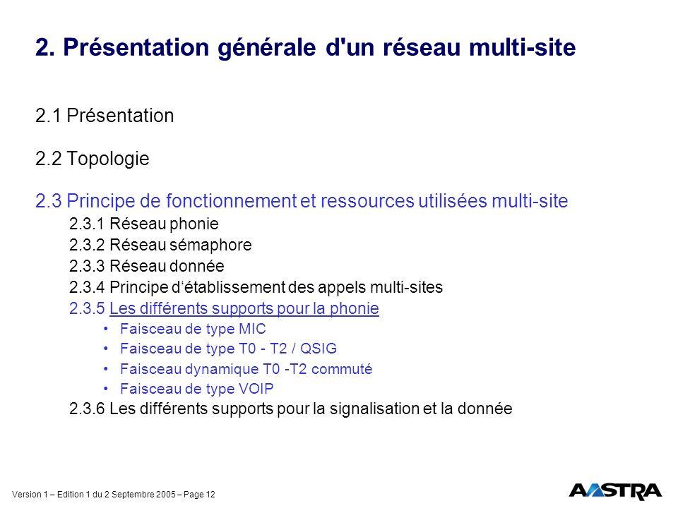 Version 1 – Edition 1 du 2 Septembre 2005 – Page 12 2. Présentation générale d'un réseau multi-site 2.1 Présentation 2.2 Topologie 2.3 Principe de fon
