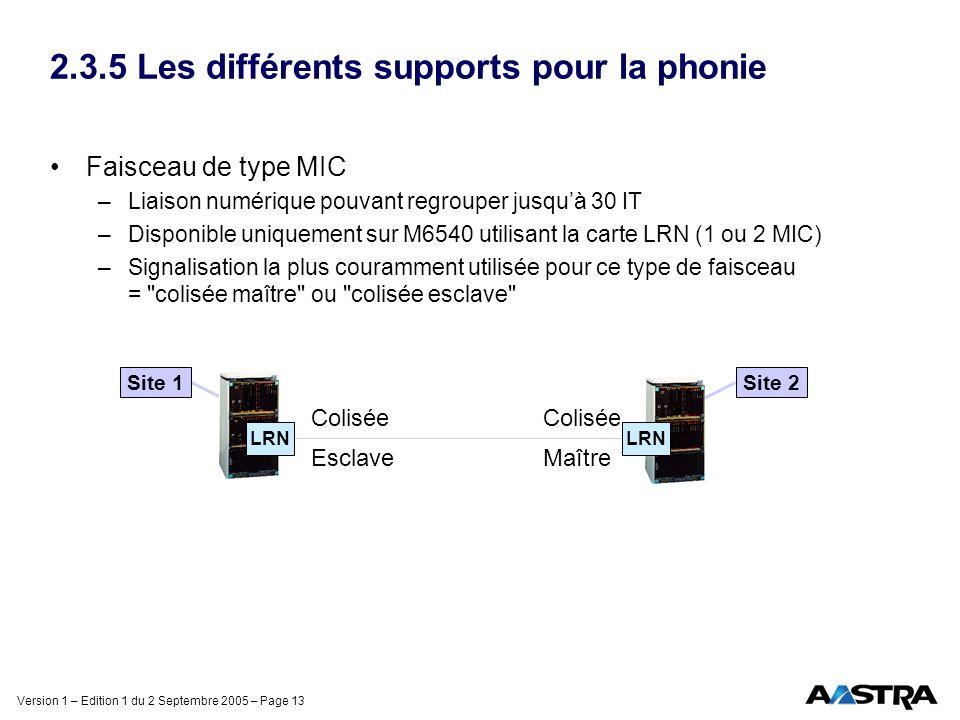 Version 1 – Edition 1 du 2 Septembre 2005 – Page 13 2.3.5 Les différents supports pour la phonie Faisceau de type MIC –Liaison numérique pouvant regro