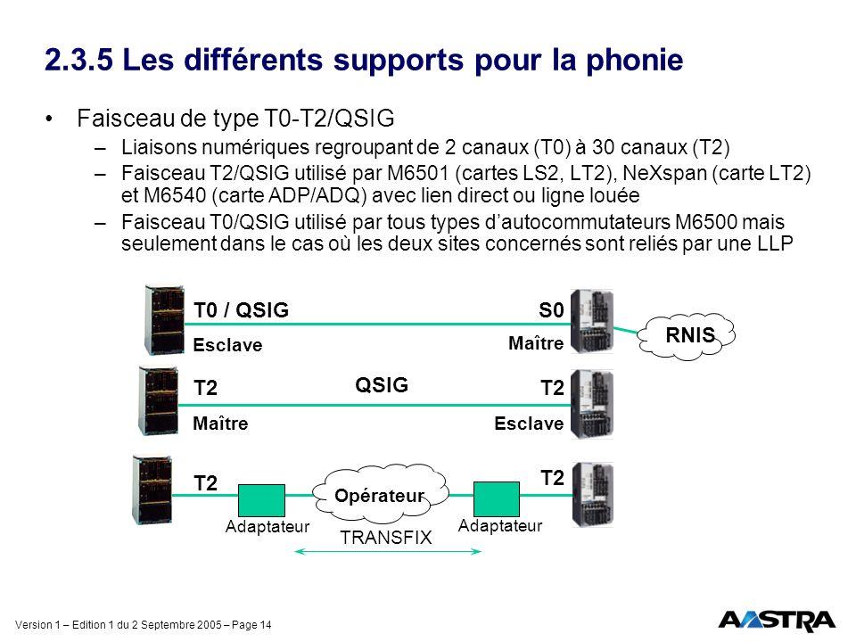 Version 1 – Edition 1 du 2 Septembre 2005 – Page 14 2.3.5 Les différents supports pour la phonie Faisceau de type T0-T2/QSIG –Liaisons numériques regr