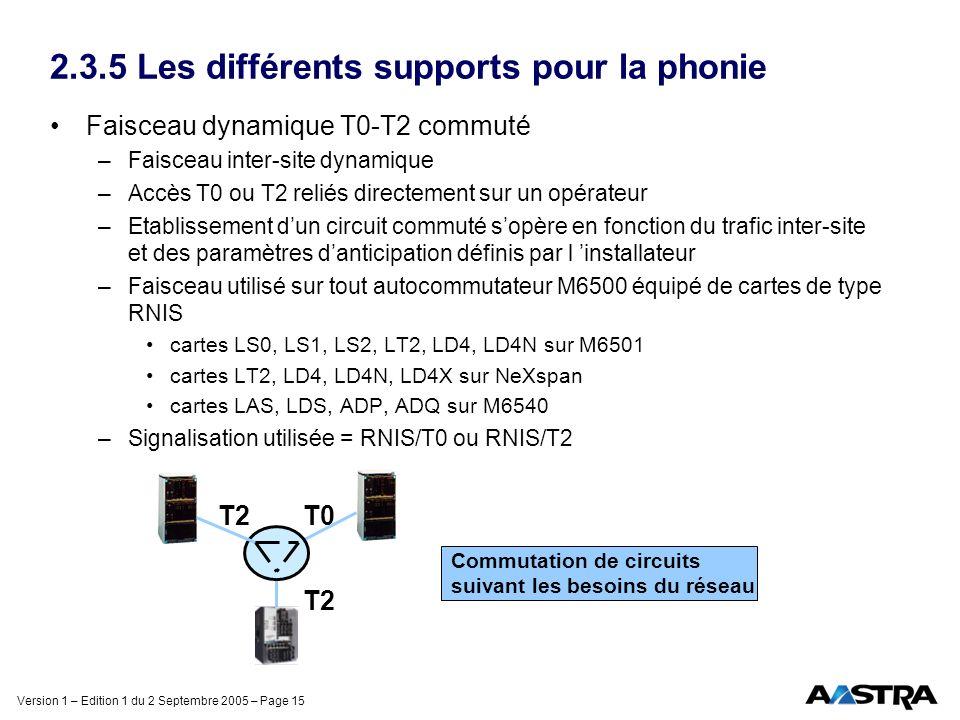 Version 1 – Edition 1 du 2 Septembre 2005 – Page 15 2.3.5 Les différents supports pour la phonie Faisceau dynamique T0-T2 commuté –Faisceau inter-site