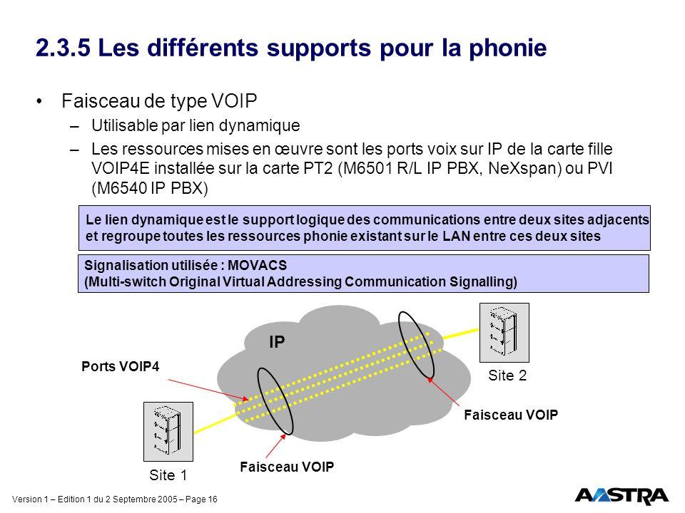 Version 1 – Edition 1 du 2 Septembre 2005 – Page 16 2.3.5 Les différents supports pour la phonie Faisceau de type VOIP –Utilisable par lien dynamique