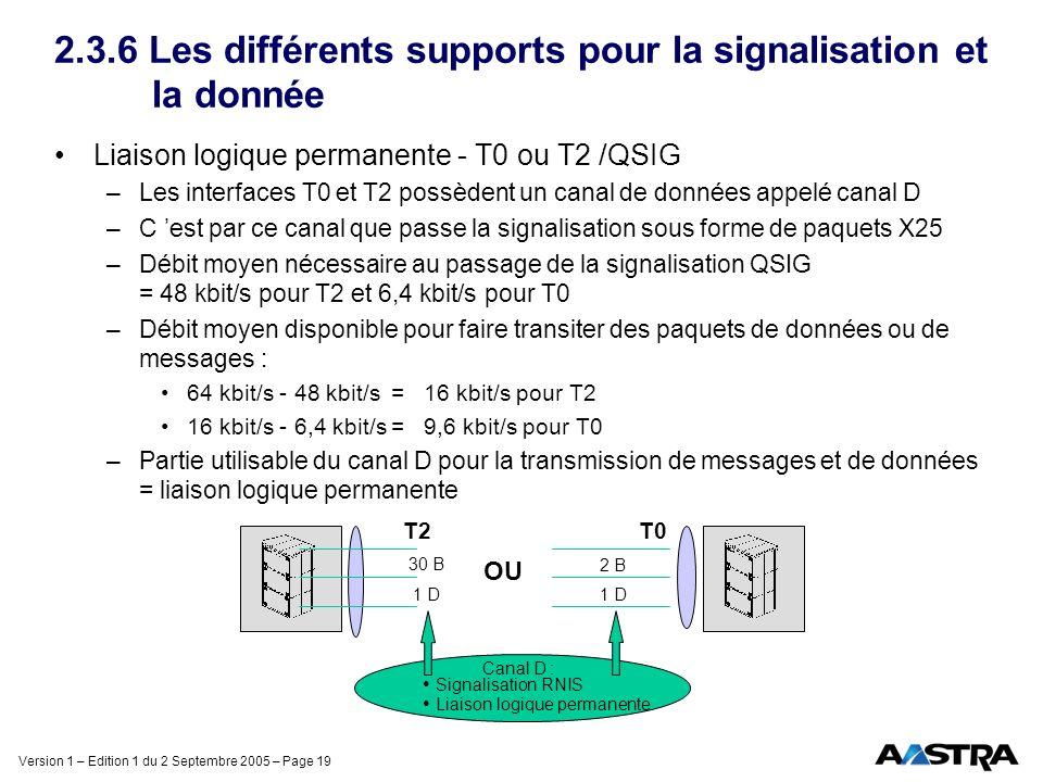 Version 1 – Edition 1 du 2 Septembre 2005 – Page 19 2.3.6 Les différents supports pour la signalisation et la donnée Liaison logique permanente - T0 o
