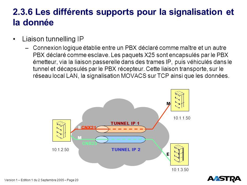 Version 1 – Edition 1 du 2 Septembre 2005 – Page 20 2.3.6 Les différents supports pour la signalisation et la donnée Liaison tunnelling IP –Connexion
