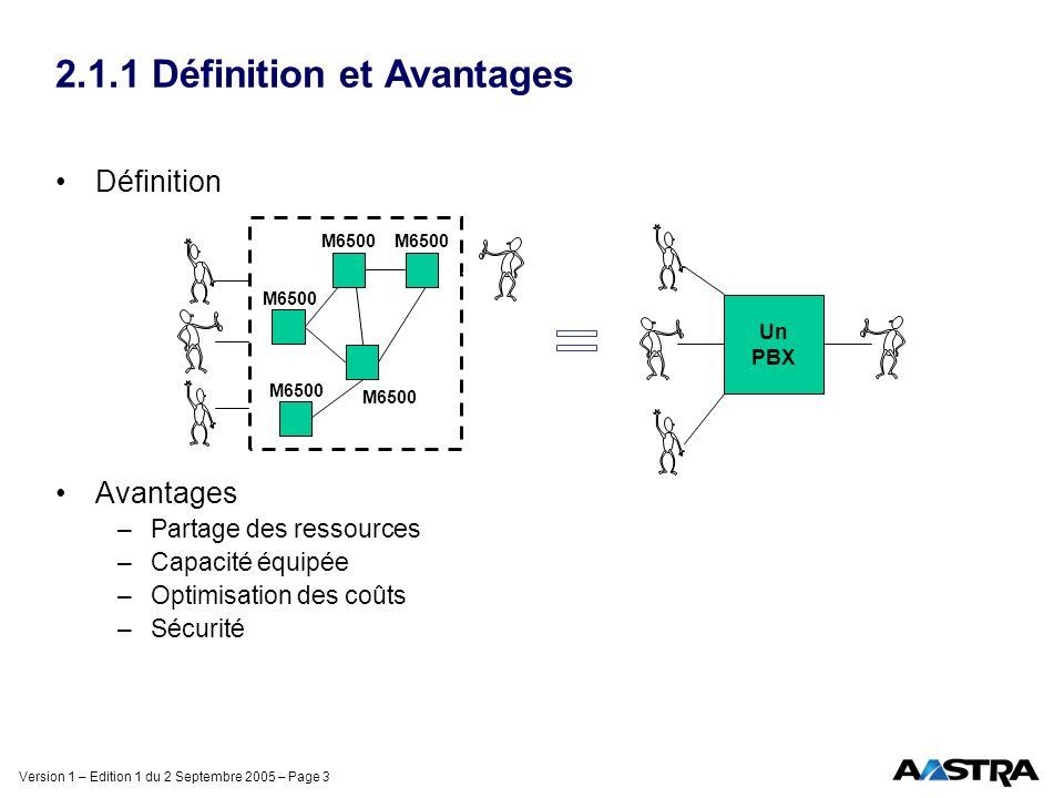 Version 1 – Edition 1 du 2 Septembre 2005 – Page 3 2.1.1 Définition et Avantages Définition Avantages –Partage des ressources –Capacité équipée –Optim