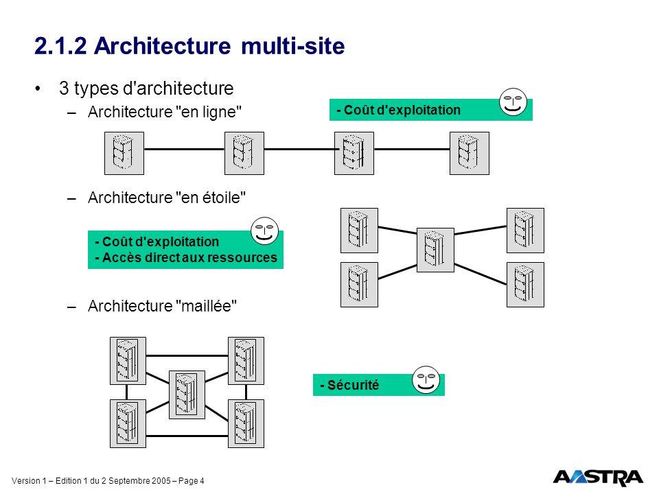 Version 1 – Edition 1 du 2 Septembre 2005 – Page 4 2.1.2 Architecture multi-site 3 types d'architecture –Architecture
