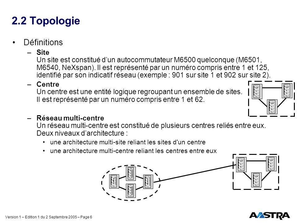 Version 1 – Edition 1 du 2 Septembre 2005 – Page 6 2.2 Topologie Définitions –Site Un site est constitué dun autocommutateur M6500 quelconque (M6501,
