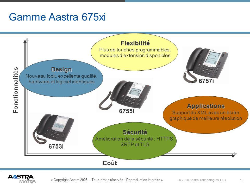« Copyright Aastra 2008 – Tous droits réservés - Reproduction interdite » 18© 2008 Aastra Technologies, LTD. Gamme Aastra 675xi Fonctionnalités Coût 6