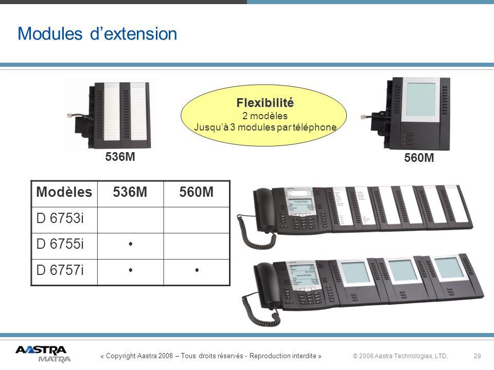 « Copyright Aastra 2008 – Tous droits réservés - Reproduction interdite » 29© 2008 Aastra Technologies, LTD. Modules dextension 560M Modèles536M560M D