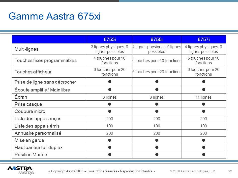« Copyright Aastra 2008 – Tous droits réservés - Reproduction interdite » 32© 2008 Aastra Technologies, LTD. 6753i6755i6757i Multi-lignes 3 lignes phy